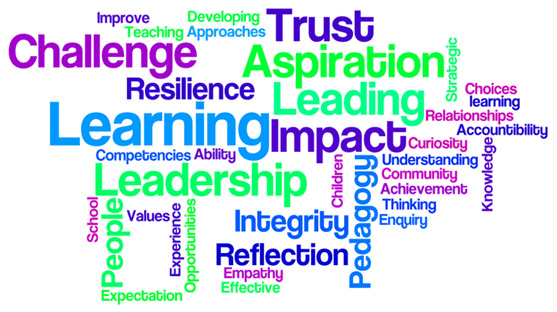 leadershipwordle